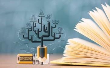 2020年初级经济师考试工商管理习题2