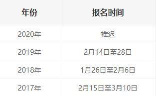 2020年内蒙古二级建造师考试报名时间