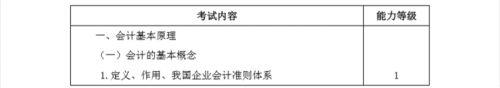 2020年注册会计师专业阶段《会计》考试大纲1