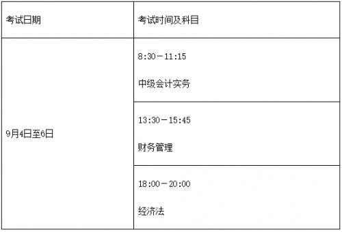 2021年中级会计考试时间9月4日至6日